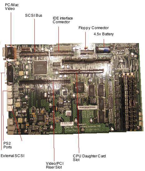 PowerBase Mother Board