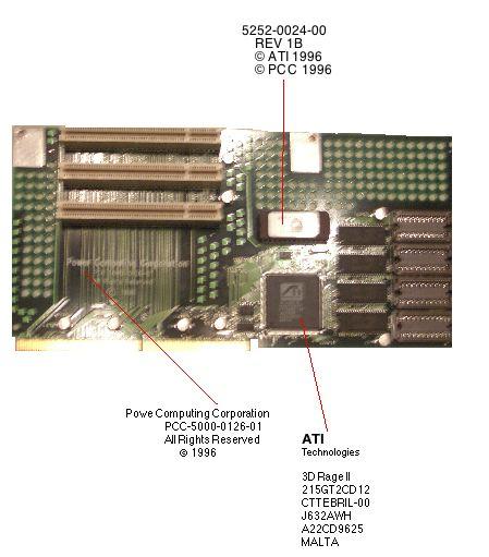 PCC PCI/Video PDS Riser Card
