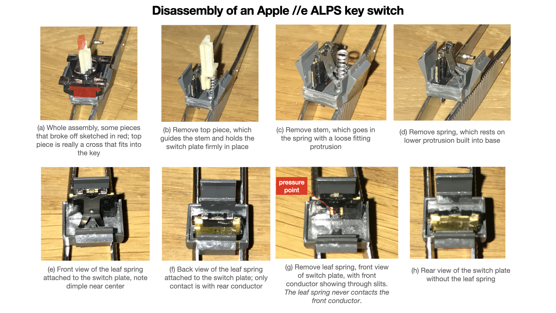 ALPS key switch disassembly sequence
