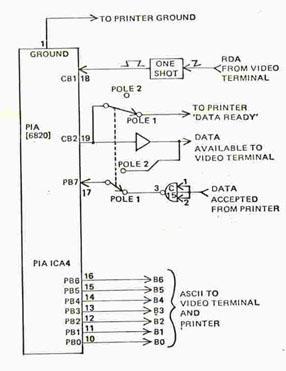 Apple I - printer interface schematic