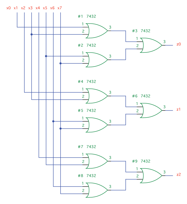 8x3 encoder circuit diagram 100 images logic diagram for 8 to 3 rh roteryd info 8-To-3 Thermometer Encoder 8 to 3 Encoder Schematic