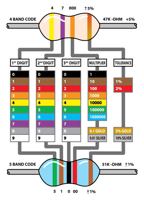 Peugeot Diesel Engine Management as well Kawi Wire Color Codes likewise Bford Bgalaxie B plete Belectrical Bwiring Bdiagram Bpart B as well Inductor Color Guide in addition Fotolia Xs. on electrical wire color codes
